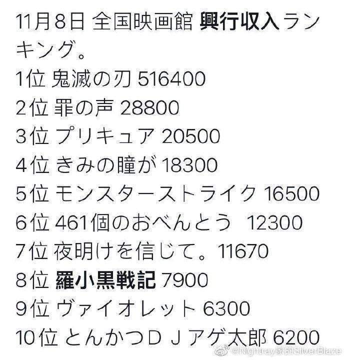 《罗小黑战记》日本本土上映口碑爆棚,为啥票房惨淡?